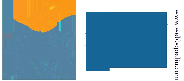 Core Java Interview Question