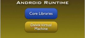 Android Runtime layer